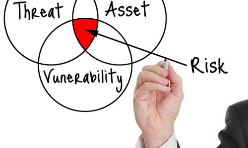 Protect Your Assets From Risk