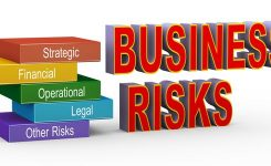 De-risking Your Business